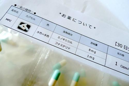 AGAのお薬