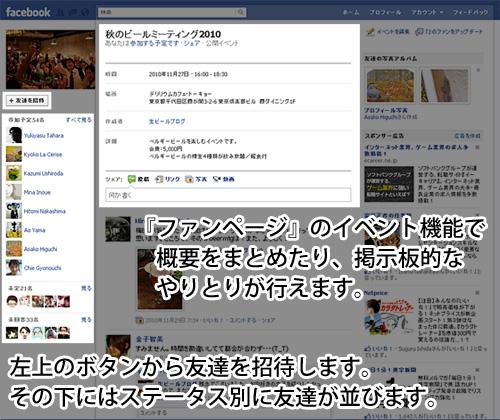 Facebook ファンページの機能